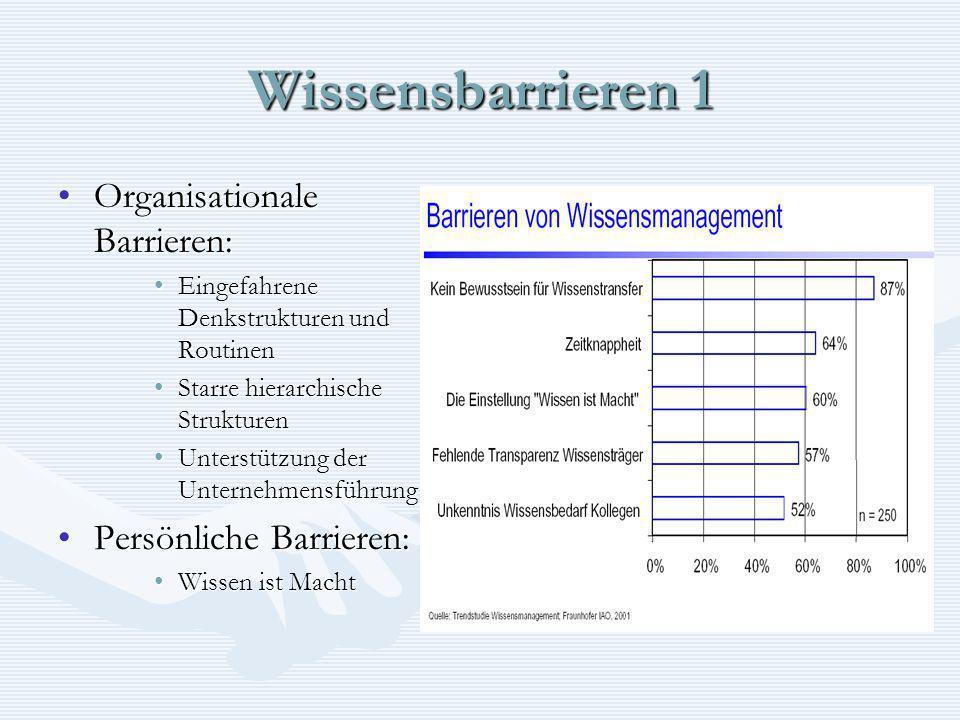 Wissensbarrieren 1 Organisationale Barrieren:Organisationale Barrieren: Eingefahrene Denkstrukturen und RoutinenEingefahrene Denkstrukturen und Routin