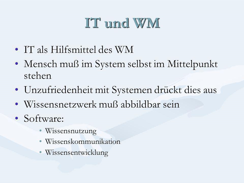 IT und WM IT als Hilfsmittel des WMIT als Hilfsmittel des WM Mensch muß im System selbst im Mittelpunkt stehenMensch muß im System selbst im Mittelpun