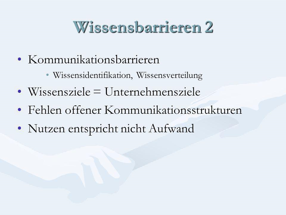 Wissensbarrieren 2 KommunikationsbarrierenKommunikationsbarrieren Wissensidentifikation, WissensverteilungWissensidentifikation, Wissensverteilung Wis