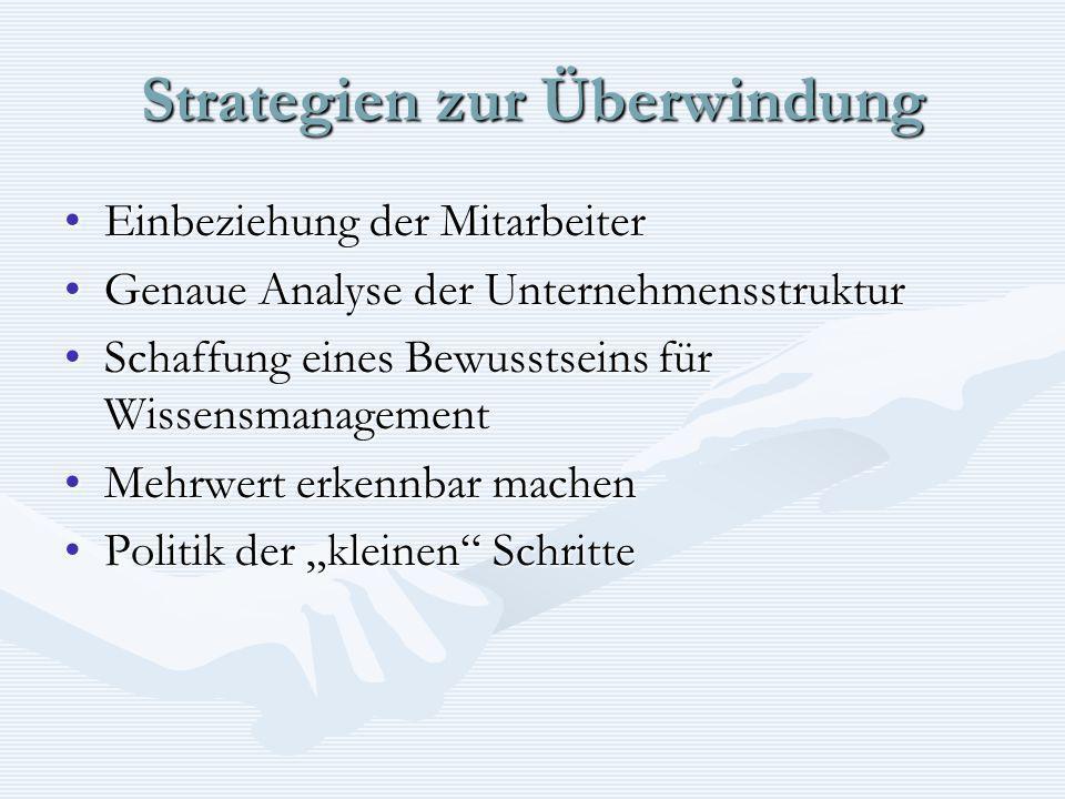 Strategien zur Überwindung Einbeziehung der MitarbeiterEinbeziehung der Mitarbeiter Genaue Analyse der UnternehmensstrukturGenaue Analyse der Unterneh