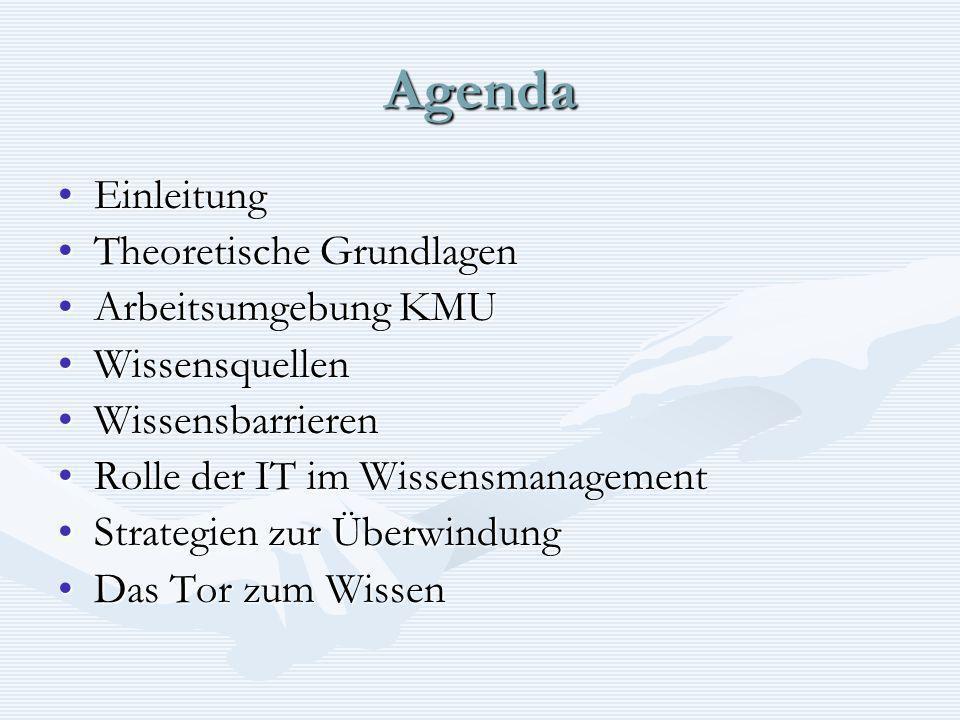 Agenda EinleitungEinleitung Theoretische GrundlagenTheoretische Grundlagen Arbeitsumgebung KMUArbeitsumgebung KMU WissensquellenWissensquellen Wissens