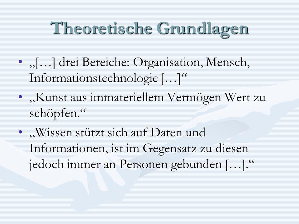 Theoretische Grundlagen […] drei Bereiche: Organisation, Mensch, Informationstechnologie […][…] drei Bereiche: Organisation, Mensch, Informationstechn