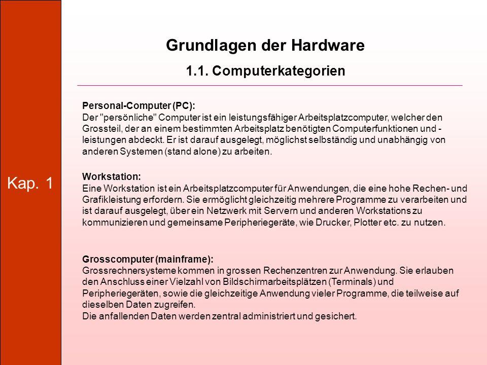 Kap.1 Grundlagen der Hardware 1.2.