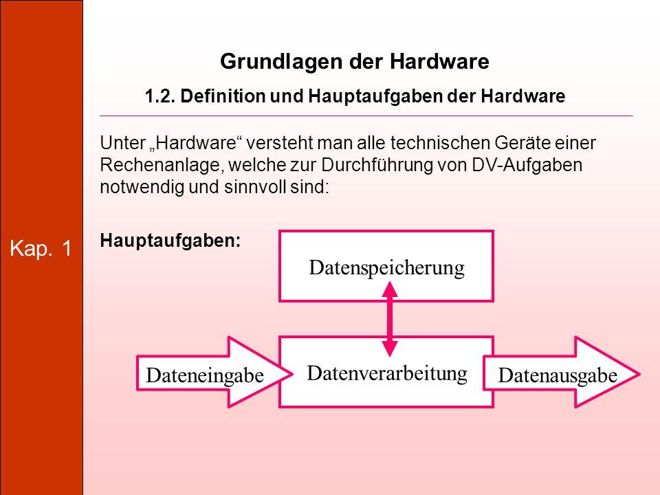 Kap.1 Grundlagen der Hardware 1.8.