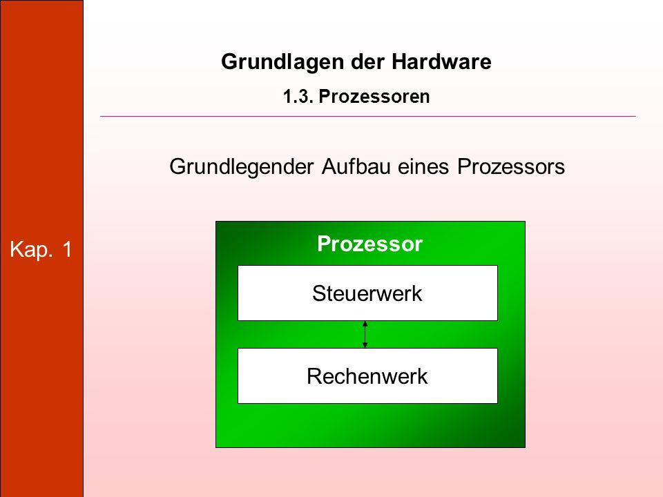 Kap. 1 Grundlagen der Hardware 1.9. Modem / ISDN / ADSL