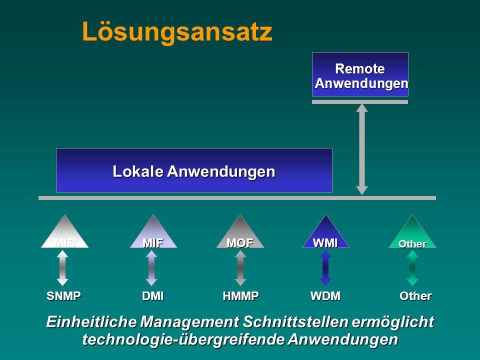 SNMPDMIHMMPOther Einheitliche Management Schnittstellen ermöglicht technologie-übergreifende Anwendungen MOFOtherMIFMIB WDM WMI Lösungsansatz Lokale A