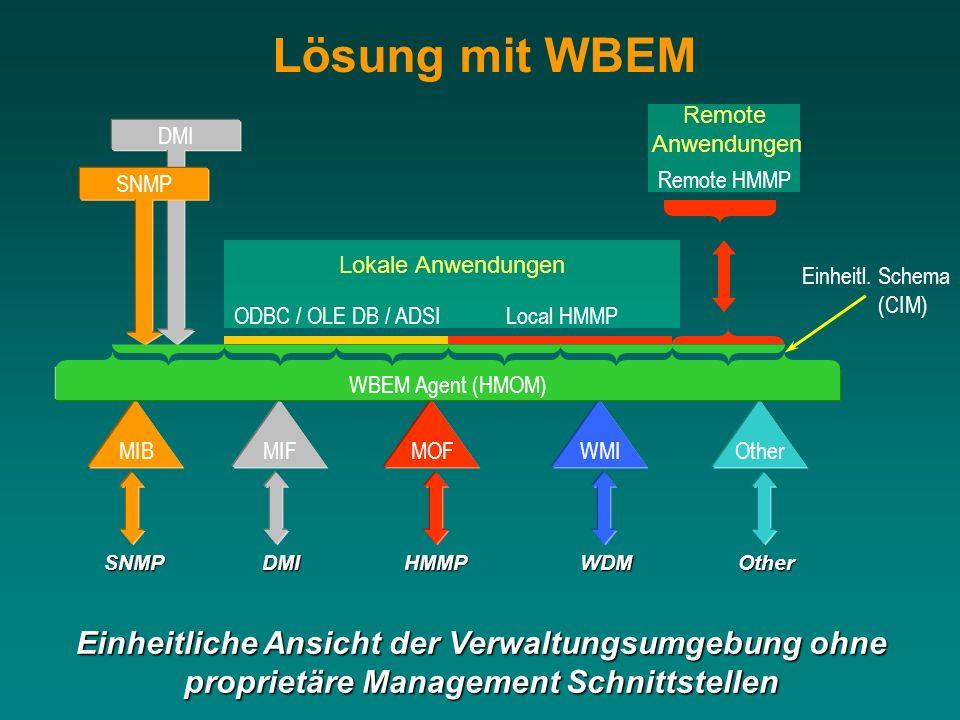 Lokale Anwendungen DMI Lösung mit WBEM SNMPDMIHMMPOther Einheitliche Ansicht der Verwaltungsumgebung ohne proprietäre Management Schnittstellen MOFOth