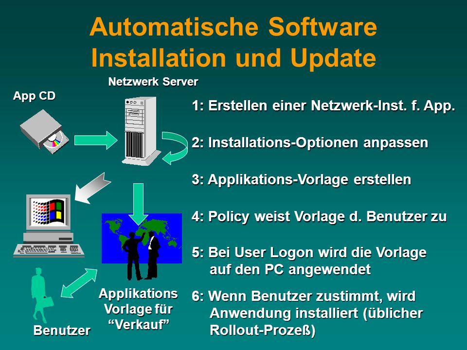 App CD Netzwerk Server Applikations Vorlage für Verkauf Benutzer 2: Installations-Optionen anpassen 1: Erstellen einer Netzwerk-Inst. f. App. 3: Appli