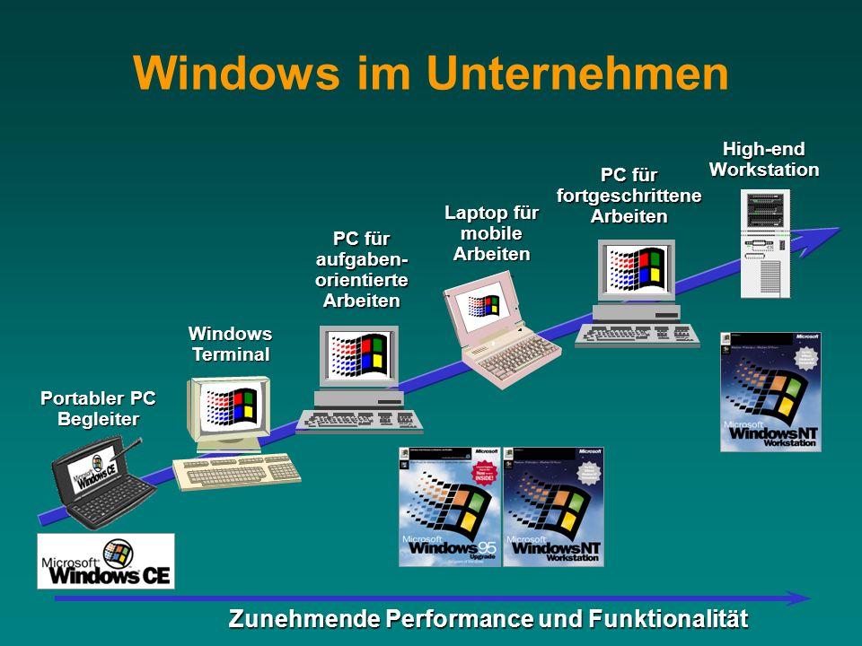 Zunehmende Performance und Funktionalität PC für aufgaben- orientierte Arbeiten Laptop für mobile Arbeiten PC für fortgeschrittene Arbeiten High-endWo