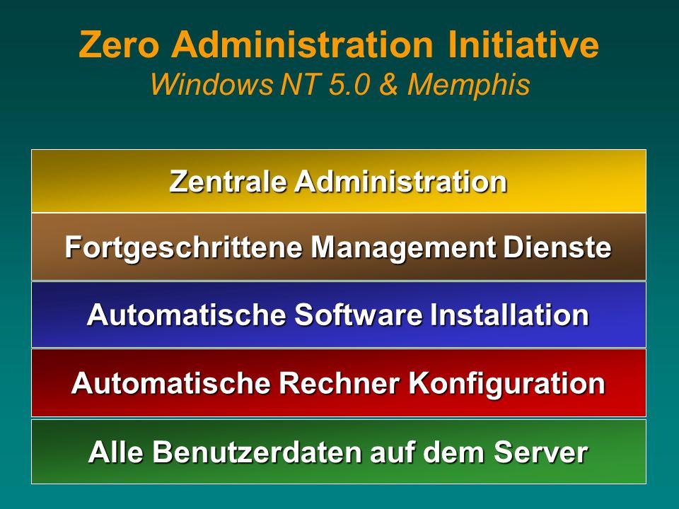 Zentrale Administration Alle Benutzerdaten auf dem Server Automatische Rechner Konfiguration Automatische Software Installation Zero Administration In