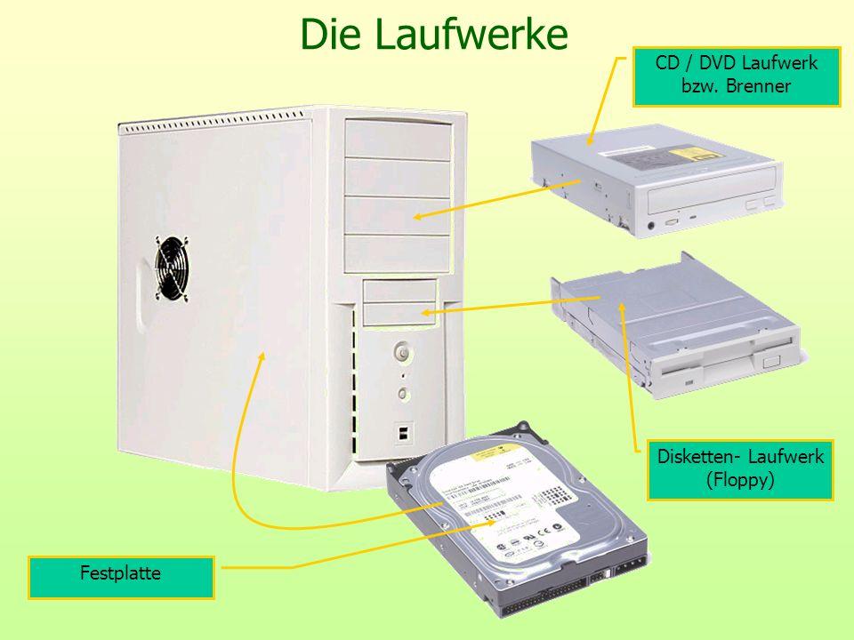 Die Laufwerke CD / DVD Laufwerk bzw. Brenner Disketten- Laufwerk (Floppy) Festplatte