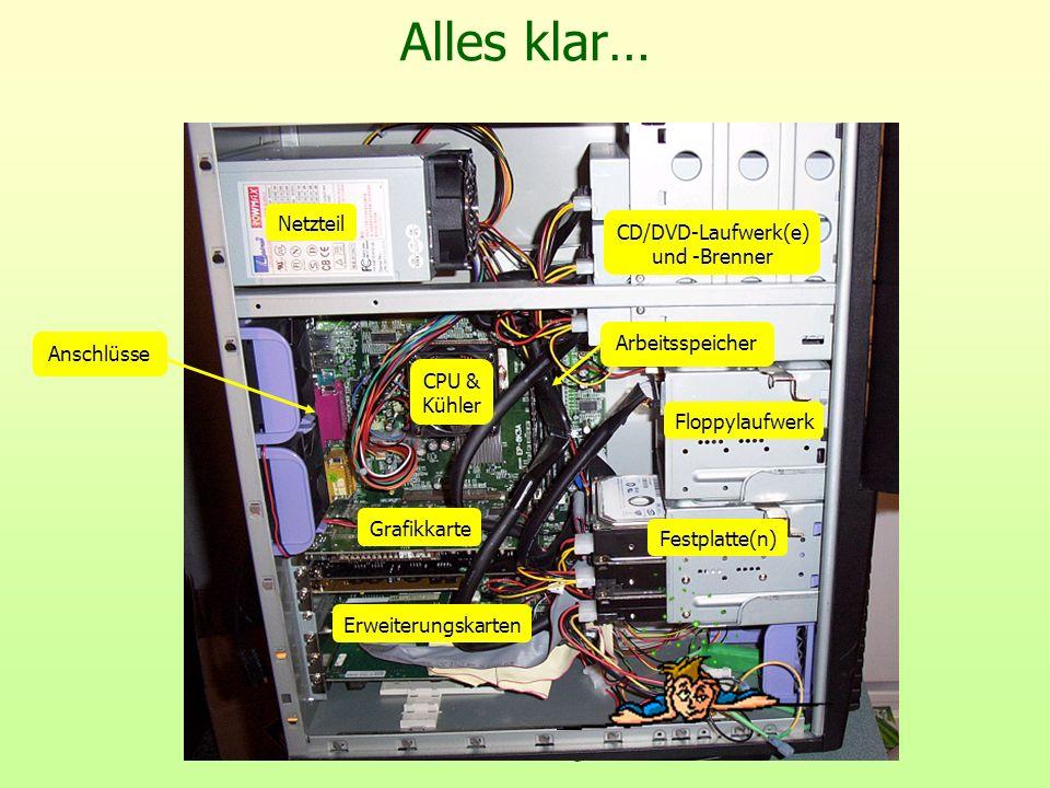 Alles klar… Netzteil CPU & Kühler Festplatte(n) Floppylaufwerk CD/DVD-Laufwerk(e) und -Brenner Anschlüsse Grafikkarte Erweiterungskarten Arbeitsspeich
