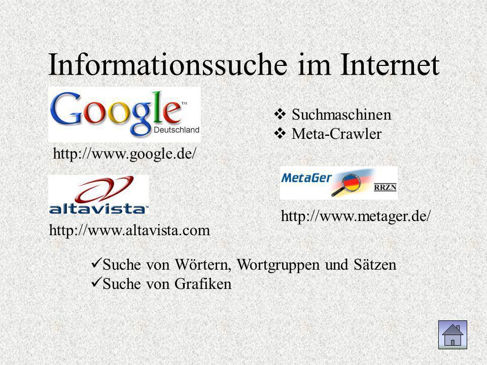 Informationssuche im Internet http://www.google.de/ Suche von Wörtern, Wortgruppen und Sätzen Suche von Grafiken Suchmaschinen Meta-Crawler http://www