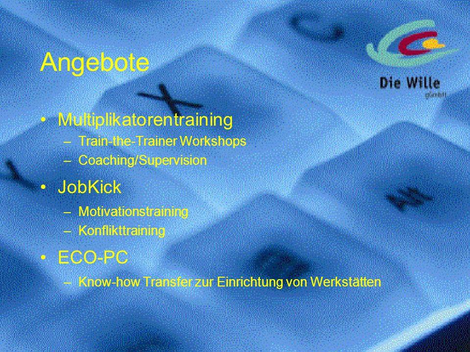 Angebote Multiplikatorentraining –Train-the-Trainer Workshops –Coaching/Supervision JobKick –Motivationstraining –Konflikttraining ECO-PC –Know-how Tr