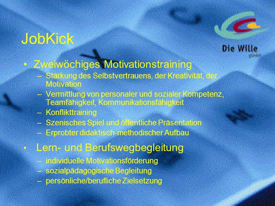 JobKick Zweiwöchiges Motivationstraining –Stärkung des Selbstvertrauens, der Kreativität, der Motivation –Vermittlung von personaler und sozialer Komp