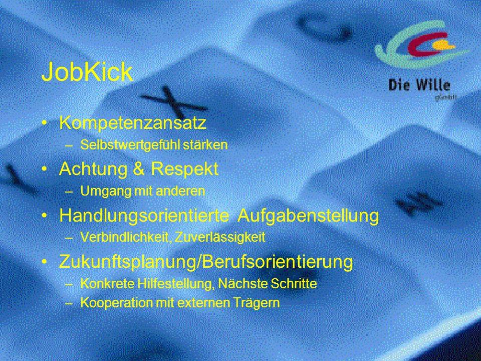JobKick Kompetenzansatz –Selbstwertgefühl stärken Achtung & Respekt –Umgang mit anderen Handlungsorientierte Aufgabenstellung –Verbindlichkeit, Zuverl