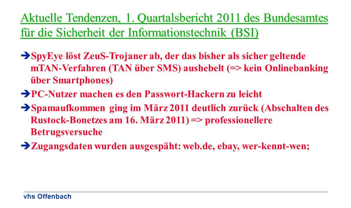 vhs Offenbach Aktuelle Tendenzen, 1. Quartalsbericht 2011 des Bundesamtes für die Sicherheit der Informationstechnik (BSI) SpyEye löst ZeuS-Trojaner a