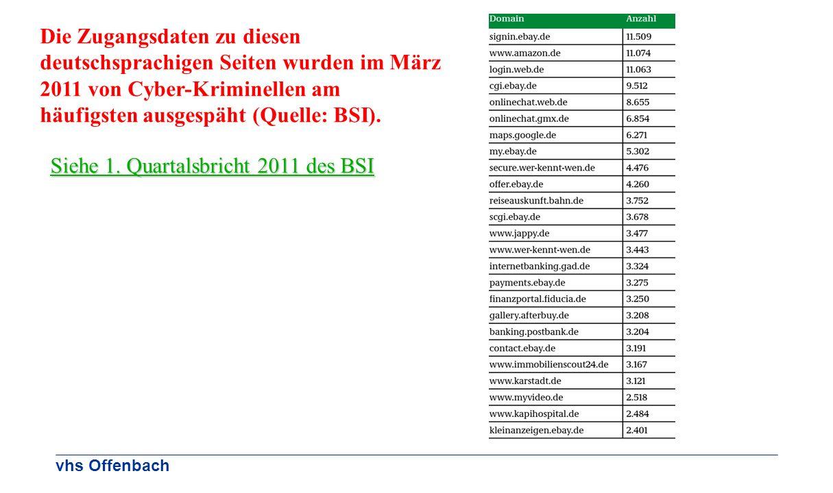 vhs Offenbach Siehe 1. Quartalsbricht 2011 des BSI Die Zugangsdaten zu diesen deutschsprachigen Seiten wurden im März 2011 von Cyber-Kriminellen am hä
