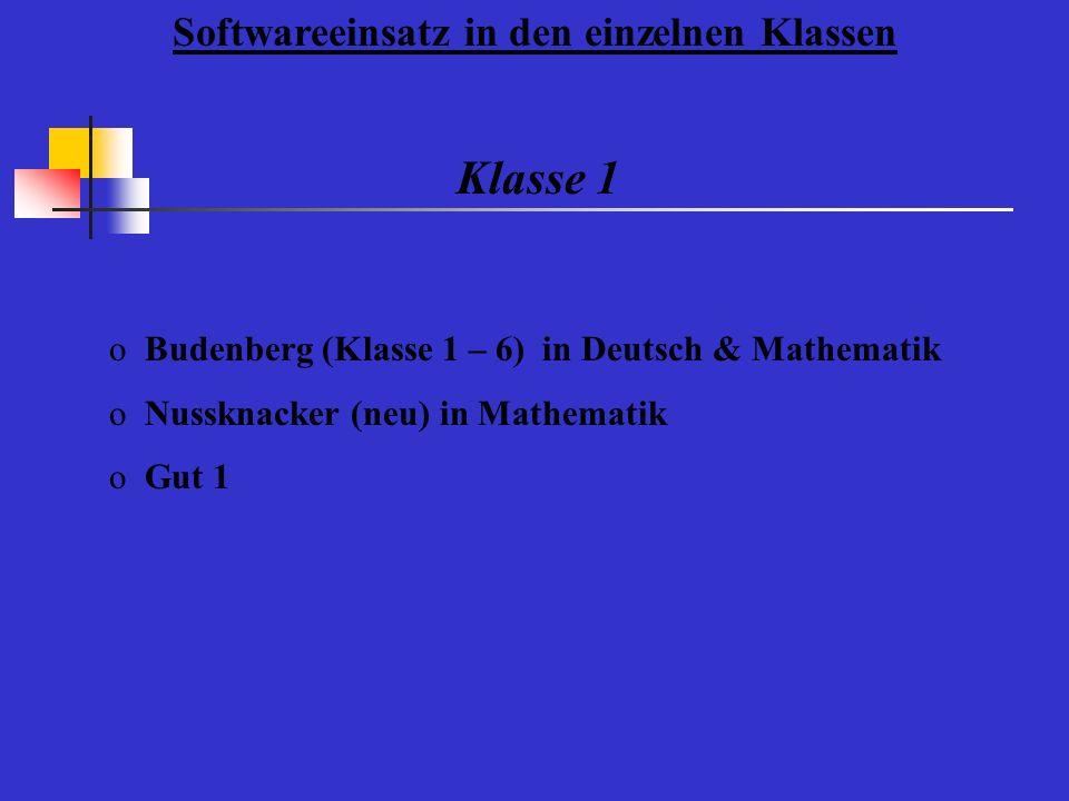 Softwareeinsatz in den einzelnen Klassen Klasse 1 o Budenberg (Klasse 1 – 6) in Deutsch & Mathematik o Nussknacker (neu) in Mathematik o Gut 1