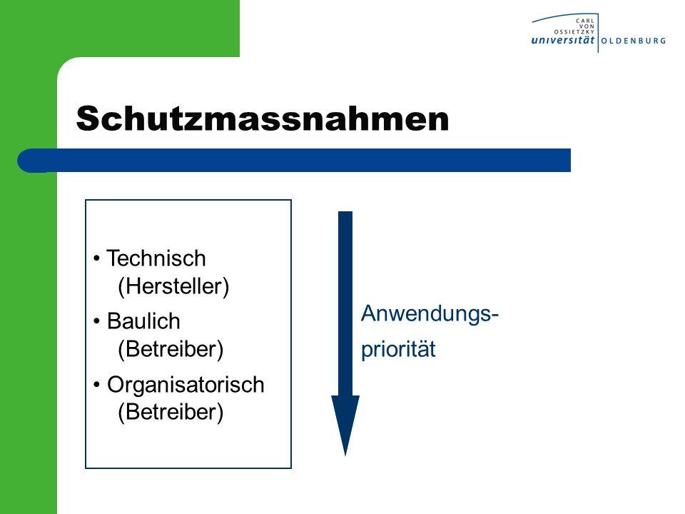 Schutzmassnahmen Technisch (Hersteller) Baulich (Betreiber) Organisatorisch (Betreiber) Anwendungs- priorität