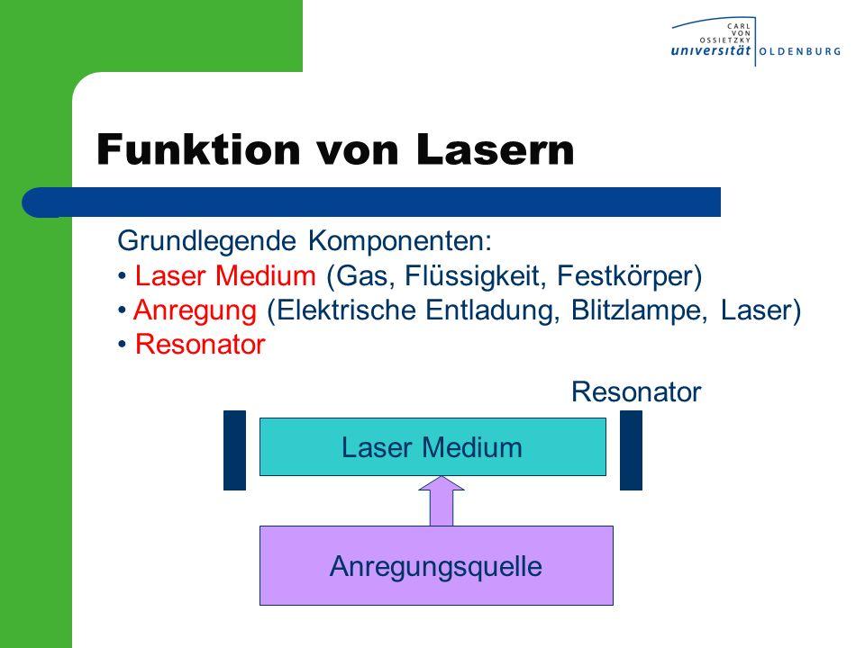 Lasertypen Klassifikation nach Lasermedium: Gas-Laser (HeNe, Argon, Krypton,...) Excimer-Laser (KrF, XeF,...) Farbstoff-Laser (meist Flüssigkeiten) Festkörper-Laser (Nd:YAG, Ti:Saphir,...) Klassifikation nach Pulsdauer: cw-Laser (Laser im Dauerbetrieb) Q-Switch-Laser (ns-, ps-Pulse) Modengekoppelte-Laser (ps-, fs-Pulse)