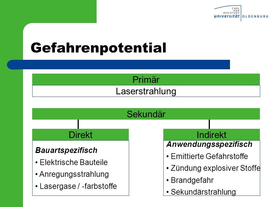 Gefahrenpotential Primär Laserstrahlung Sekundär DirektIndirekt Bauartspezifisch Elektrische Bauteile Anregungsstrahlung Lasergase / -farbstoffe Anwen