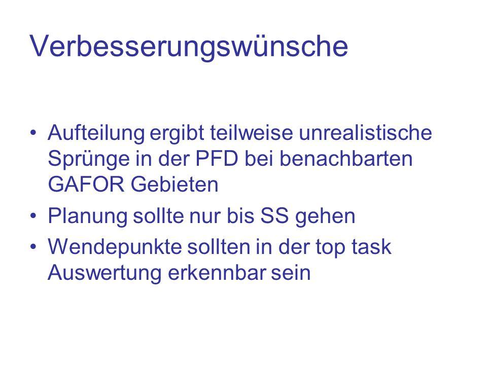 Verbesserungswünsche Aufteilung ergibt teilweise unrealistische Sprünge in der PFD bei benachbarten GAFOR Gebieten Planung sollte nur bis SS gehen Wen