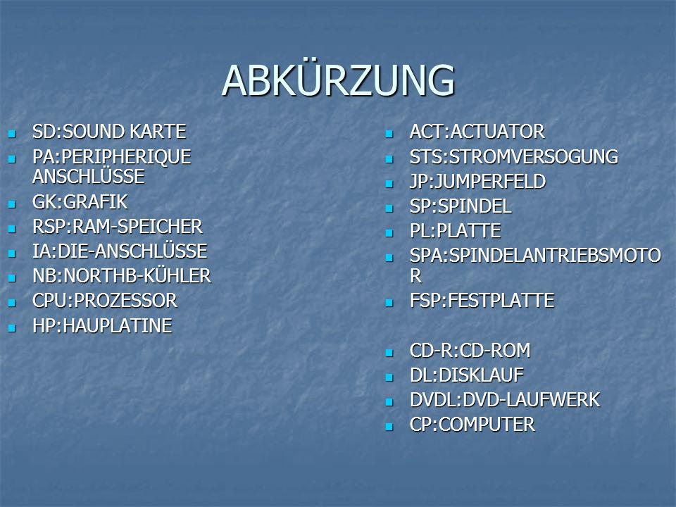 ANHANG Baugruppen Baugruppen Festplatte.Festplatte.