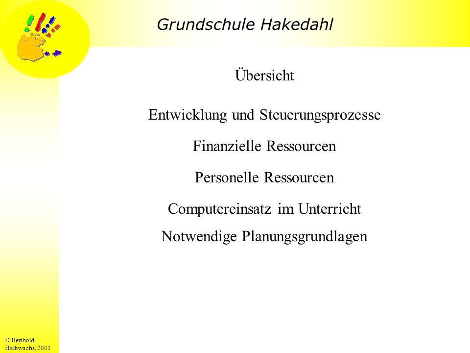 Grundschule Hakedahl © Berthold Halbwachs, 2001 Übersicht Entwicklung und Steuerungsprozesse Finanzielle Ressourcen Personelle Ressourcen Computereins