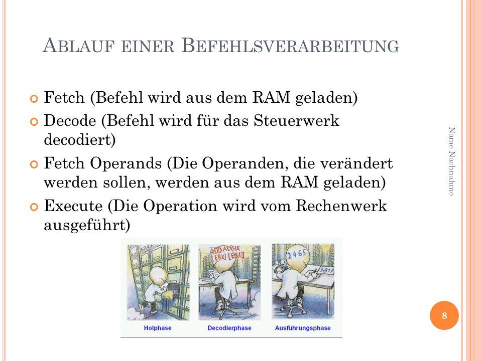 A BLAUF EINER B EFEHLSVERARBEITUNG Fetch (Befehl wird aus dem RAM geladen) Decode (Befehl wird für das Steuerwerk decodiert) Fetch Operands (Die Opera