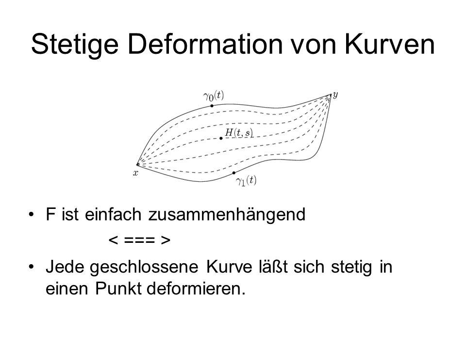 Stetige Deformation von Kurven F ist einfach zusammenhängend Jede geschlossene Kurve läßt sich stetig in einen Punkt deformieren.