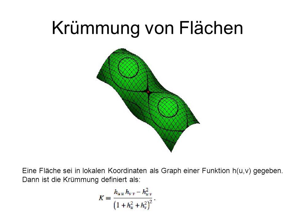 Krümmung von Flächen Eine Fläche sei in lokalen Koordinaten als Graph einer Funktion h(u,v) gegeben. Dann ist die Krümmung definiert als: