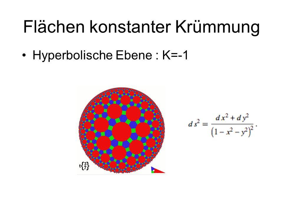 Flächen konstanter Krümmung Hyperbolische Ebene : K=-1