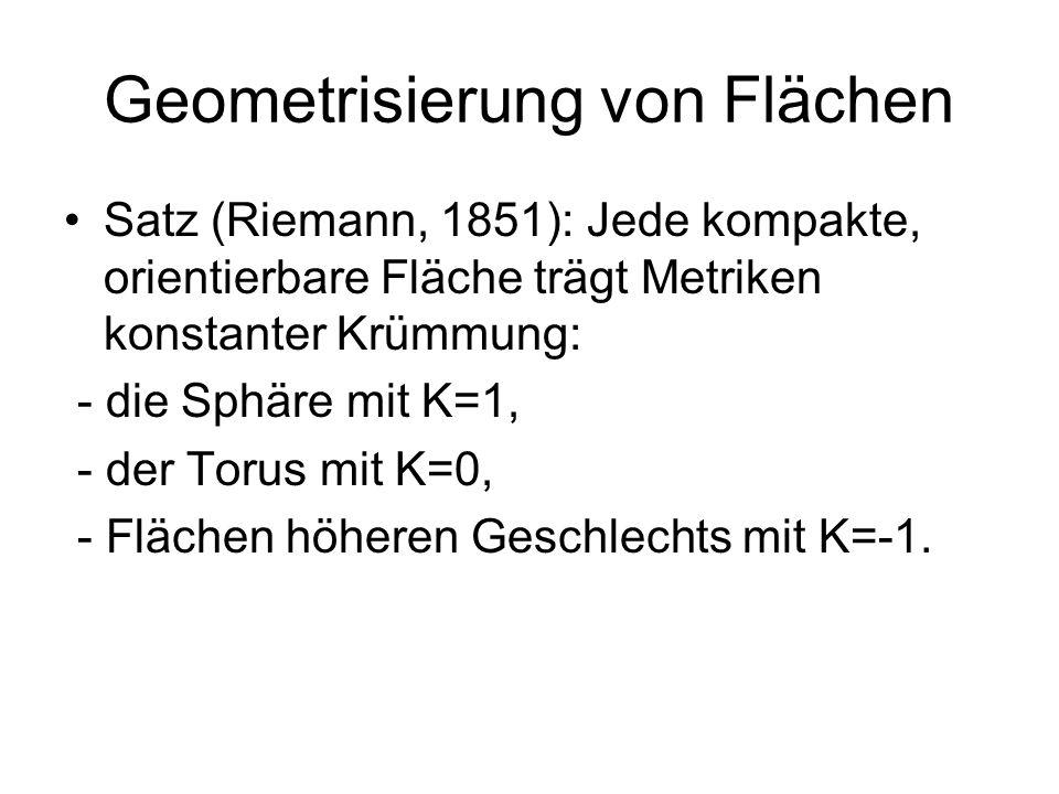 Geometrisierung von Flächen Satz (Riemann, 1851): Jede kompakte, orientierbare Fläche trägt Metriken konstanter Krümmung: - die Sphäre mit K=1, - der