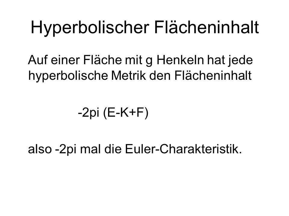 Hyperbolischer Flächeninhalt Auf einer Fläche mit g Henkeln hat jede hyperbolische Metrik den Flächeninhalt -2pi (E-K+F) also -2pi mal die Euler-Chara