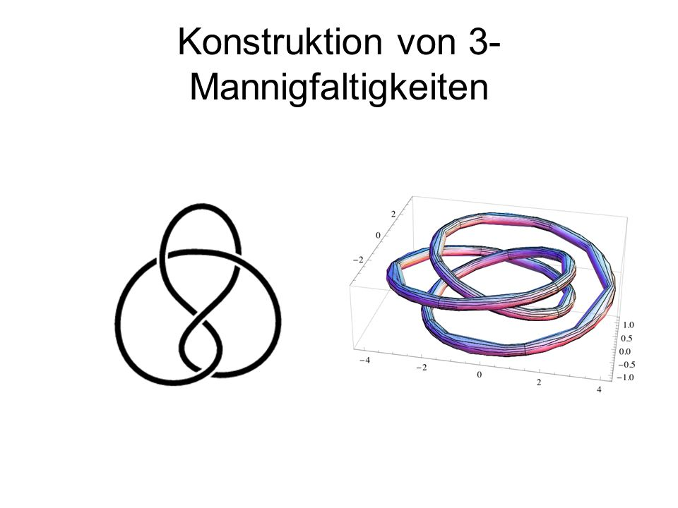 Konstruktion von 3- Mannigfaltigkeiten