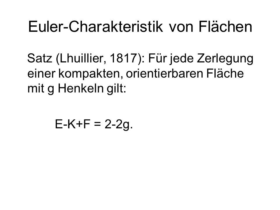 Euler-Charakteristik von Flächen Satz (Lhuillier, 1817): Für jede Zerlegung einer kompakten, orientierbaren Fläche mit g Henkeln gilt: E-K+F = 2-2g.