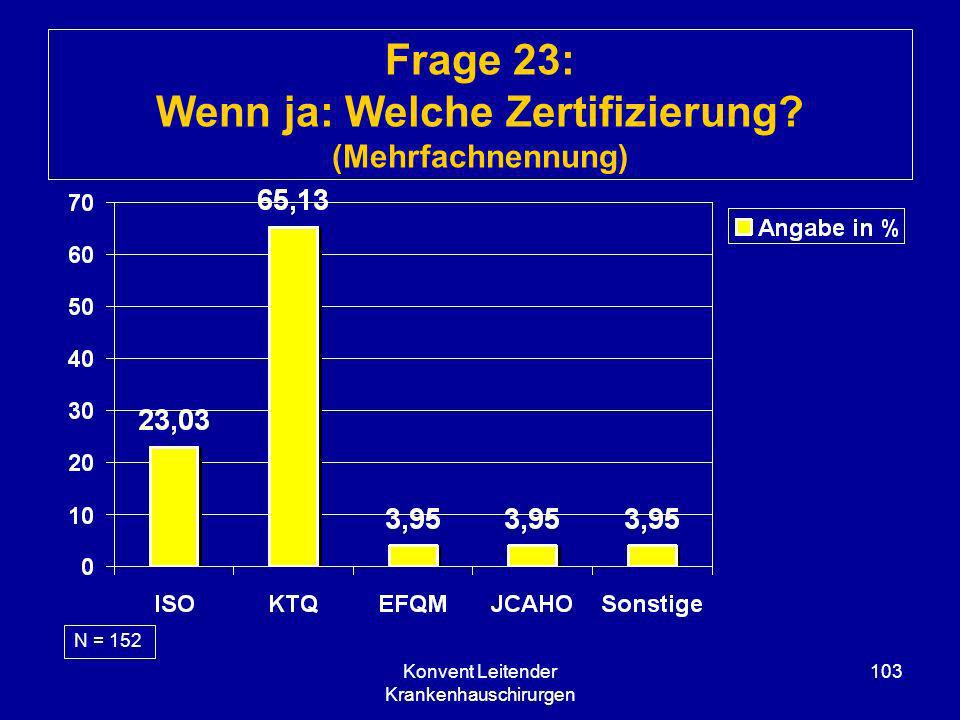 Konvent Leitender Krankenhauschirurgen 103 Frage 23: Wenn ja: Welche Zertifizierung? (Mehrfachnennung) N = 152