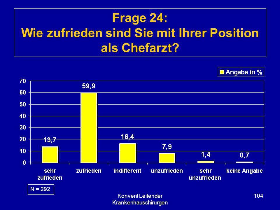 Konvent Leitender Krankenhauschirurgen 104 Frage 24: Wie zufrieden sind Sie mit Ihrer Position als Chefarzt? N = 292