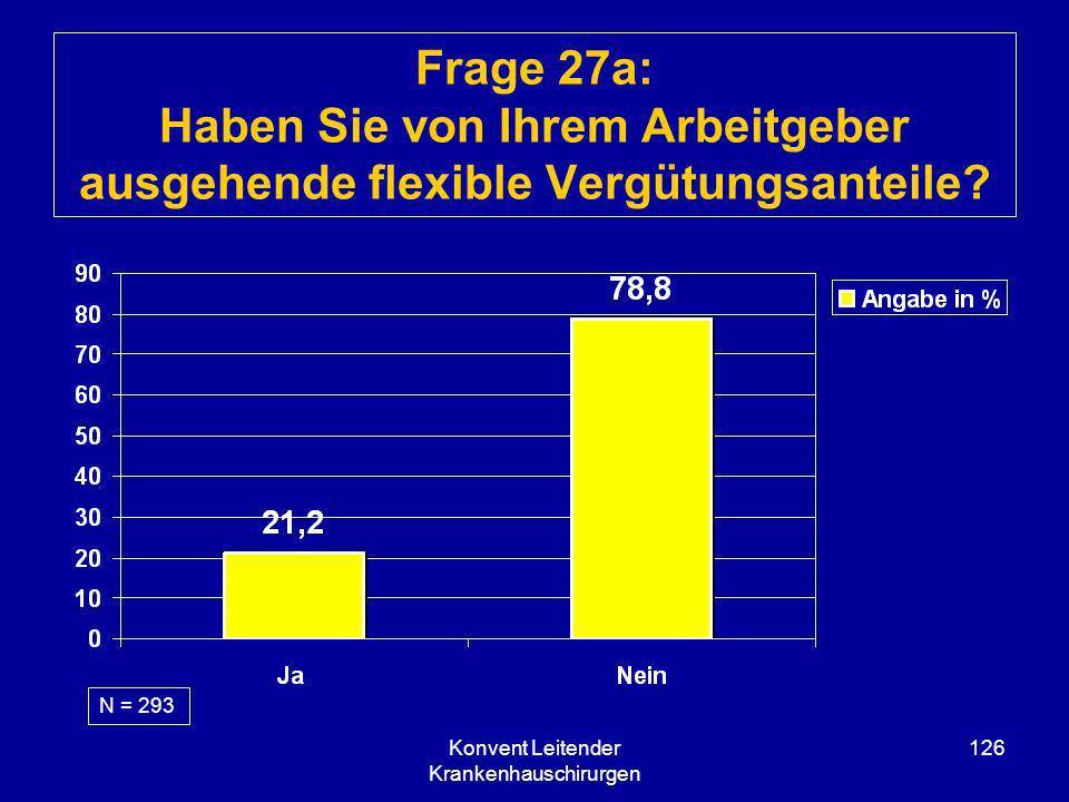 Konvent Leitender Krankenhauschirurgen 126 Frage 27a: Haben Sie von Ihrem Arbeitgeber ausgehende flexible Vergütungsanteile? N = 293