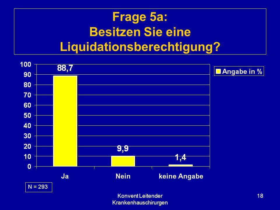Konvent Leitender Krankenhauschirurgen 18 Frage 5a: Besitzen Sie eine Liquidationsberechtigung? N = 293