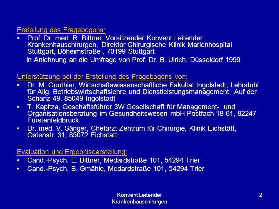 Konvent Leitender Krankenhauschirurgen 2 Erstellung des Fragebogens: Prof. Dr. med. R. Bittner, Vorsitzender Konvent Leitender Krankenhauschirurgen, D