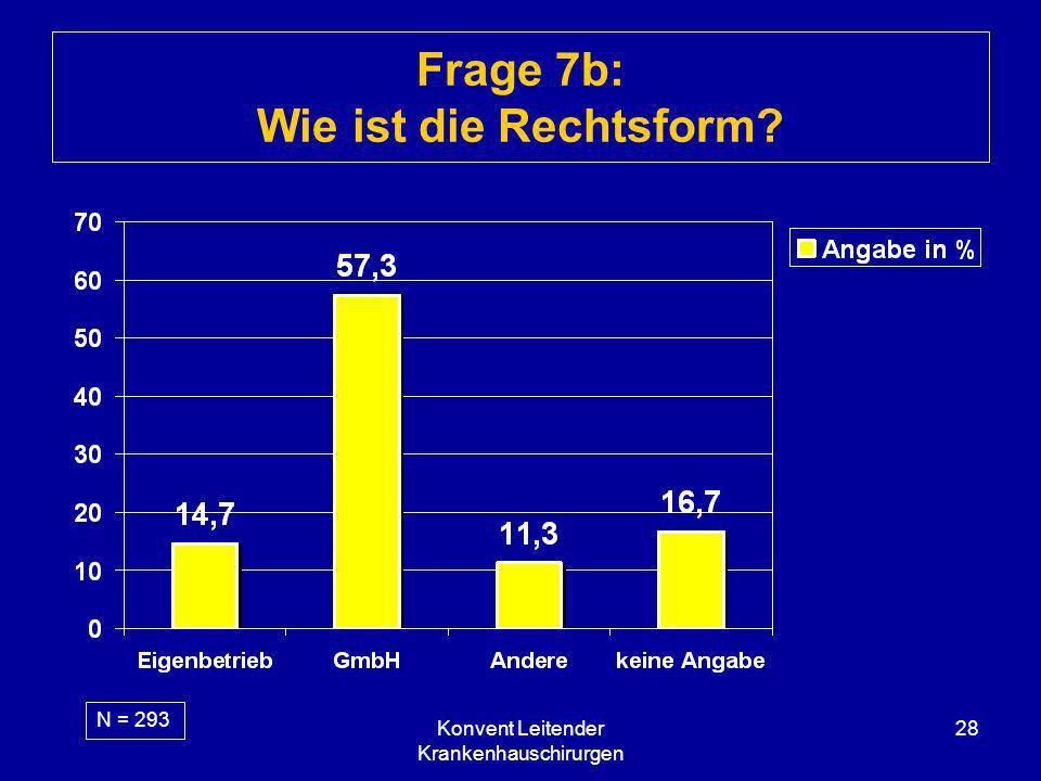 Konvent Leitender Krankenhauschirurgen 28 Frage 7b: Wie ist die Rechtsform? N = 293