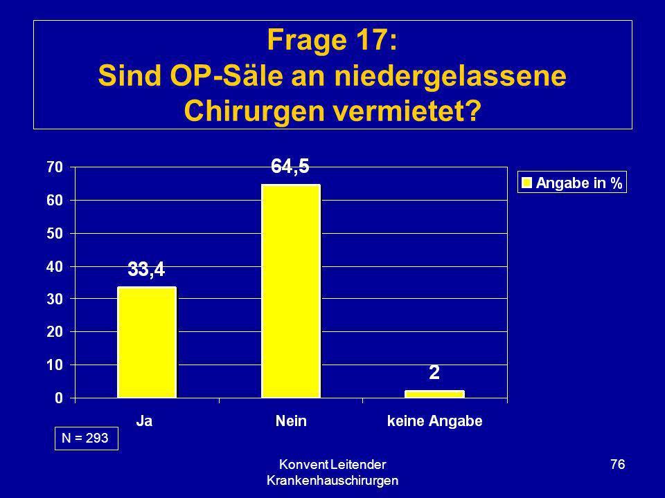 Konvent Leitender Krankenhauschirurgen 76 Frage 17: Sind OP-Säle an niedergelassene Chirurgen vermietet? N = 293