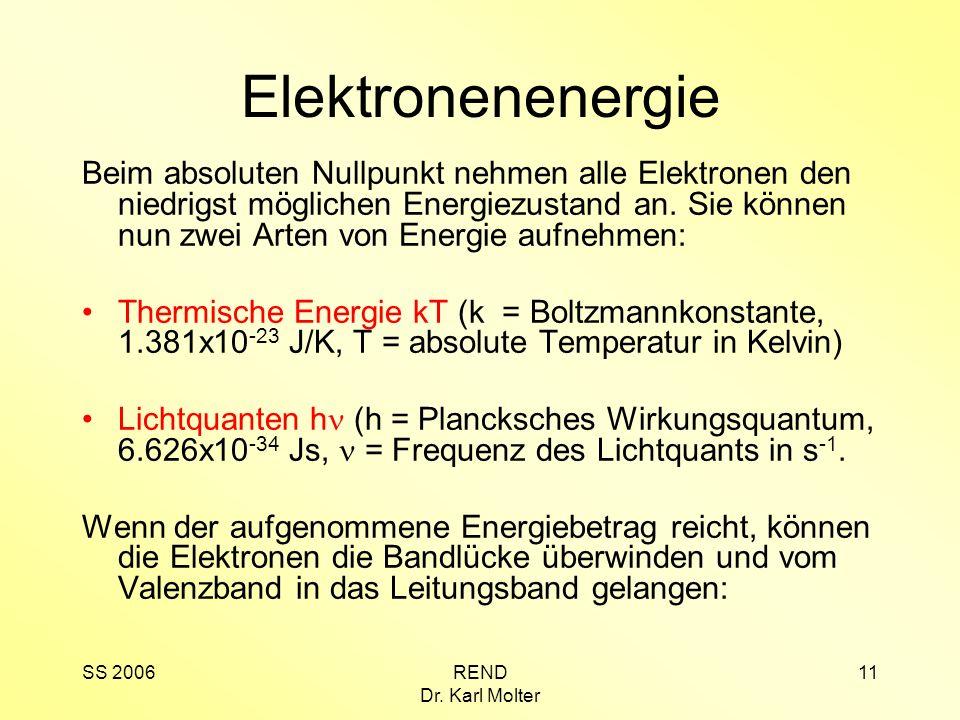 SS 2006REND Dr. Karl Molter 11 Elektronenenergie Beim absoluten Nullpunkt nehmen alle Elektronen den niedrigst möglichen Energiezustand an. Sie können