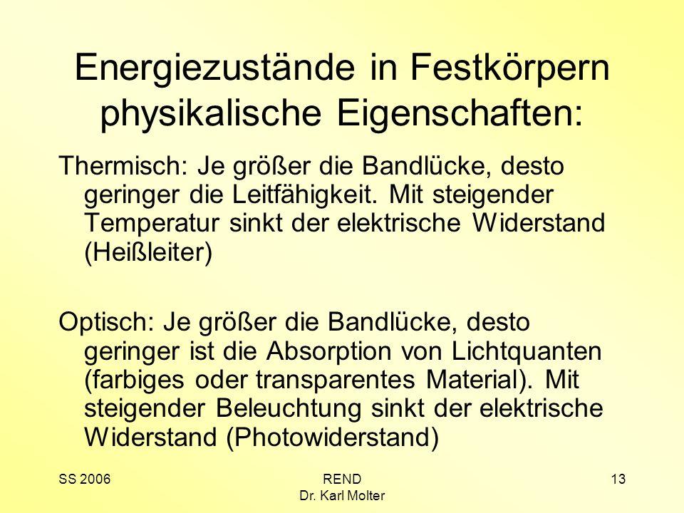 SS 2006REND Dr. Karl Molter 13 Energiezustände in Festkörpern physikalische Eigenschaften: Thermisch: Je größer die Bandlücke, desto geringer die Leit