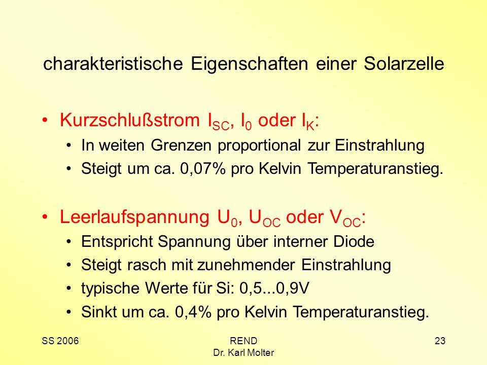 SS 2006REND Dr. Karl Molter 23 charakteristische Eigenschaften einer Solarzelle Kurzschlußstrom I SC, I 0 oder I K : In weiten Grenzen proportional zu