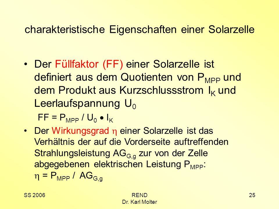 SS 2006REND Dr. Karl Molter 25 charakteristische Eigenschaften einer Solarzelle Der Füllfaktor (FF) einer Solarzelle ist definiert aus dem Quotienten
