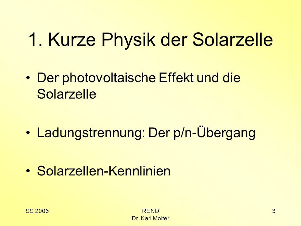 SS 2006REND Dr. Karl Molter 3 1. Kurze Physik der Solarzelle Der photovoltaische Effekt und die Solarzelle Ladungstrennung: Der p/n-Übergang Solarzell