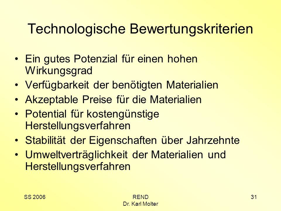SS 2006REND Dr. Karl Molter 31 Technologische Bewertungskriterien Ein gutes Potenzial für einen hohen Wirkungsgrad Verfügbarkeit der benötigten Materi